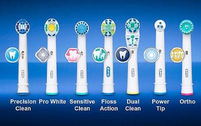 Зубная щетка электрическая, какую выбрать?