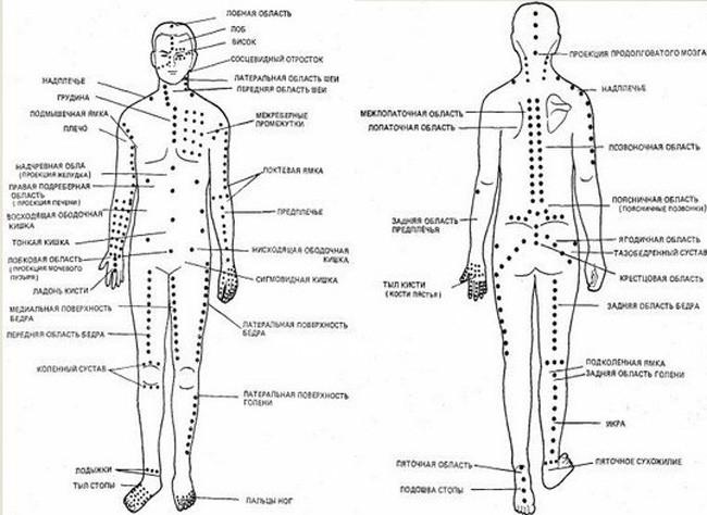 Массаж биологически активных точек для укрепления иммунитета