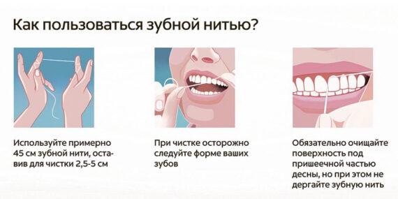 Методика применения зубной нити