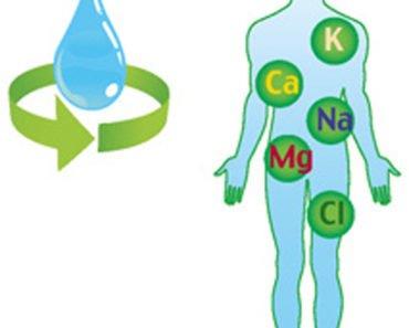 Микроэлементы в воде
